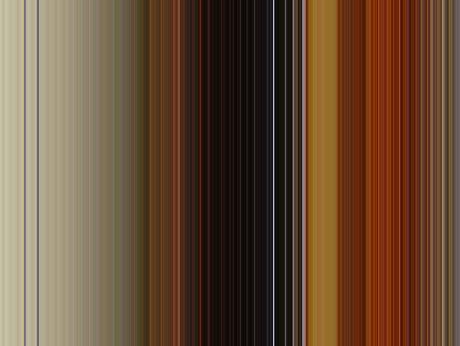 Farben von golden brown